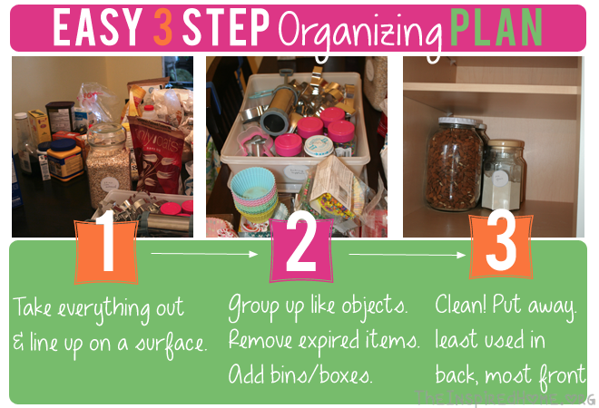 Easy 3 Step Organizating Plan by theinspiredhome.org