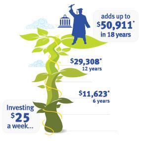 edu-infograph